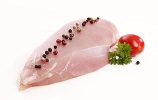Chicken breast photo