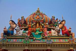 Hindu gods on a temple roof