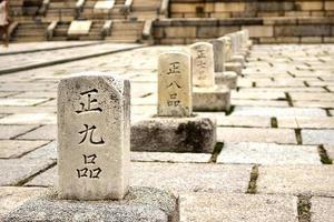 Rank Stones at Changdeokgung Palace photo