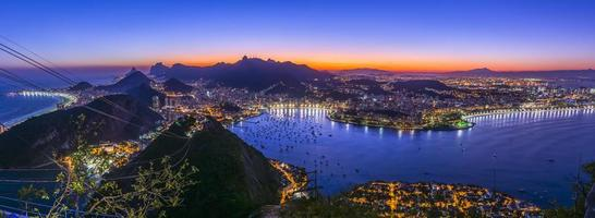 Sunset from Sugarloaf Mountain Panorama