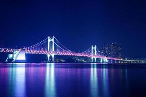 GwangAn Bridge and Haeundae in Busan,