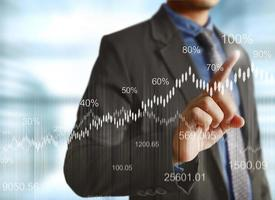 Touch Screen financial symbols