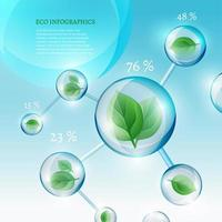 Infographics Bio Bubbles with Leaves