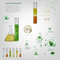 Eco Infographic with Beakers and Test Tubes