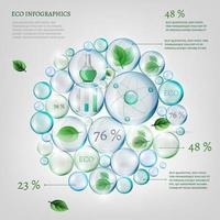infografía ecológica con grupo circular de burbujas