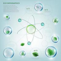 tabla de infografía ecológica con símbolo de átomo y burbujas