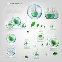 Infographic with Bubbles Containing Leaves and Flasks