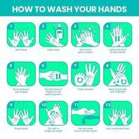 come lavare il diagramma delle mani vettore