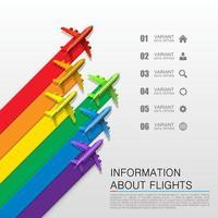 information om flygbolagets information