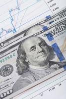 Hundred US dollars banknote over stock market graph photo
