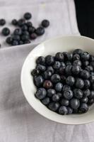 Closeup of blueberries in the ceramic bowl