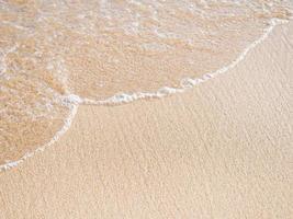 Wave of Waikiki Beach
