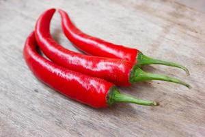 Hot red chili or chilli peppers photo