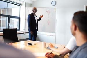 Black executive at whiteboard