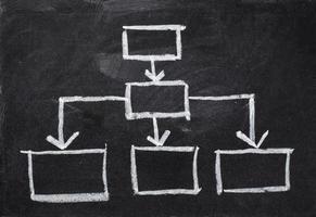 business graph finance chalkboard