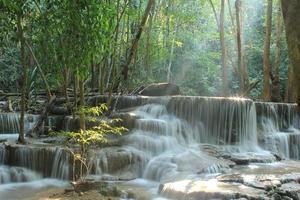 Huay Mae Kamin Waterfall in Kanchanaburi Province