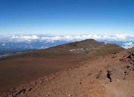 Cumbre de Haleakala