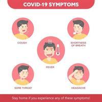 tableau des symptômes de covid-19