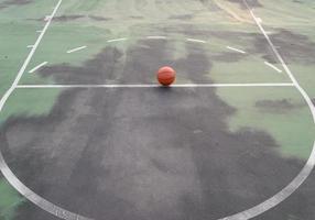 Basketball, Basket ball