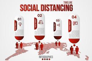 modelo de infográficos de distanciamento social em vermelho vetor
