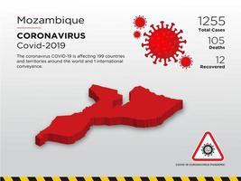 Mozambique mapa del país afectado de coronavirus vector