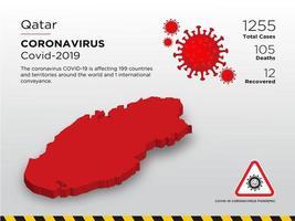 Qatar Affected Country Map of Coronavirus vector