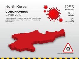 North Korea Affected Country Map of Coronavirus