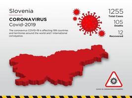 Slovenia Affected Country Map of Coronavirus vector