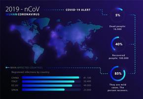 infográfico de coronavírus azul e roxo brilhante vetor