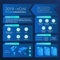 infografía de coronavirus seccionado azul vector