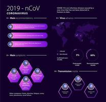 infografía de coronavirus púrpura vector