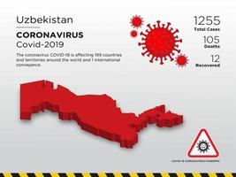 Uzbekistán afectado mapa del país de coronavirus