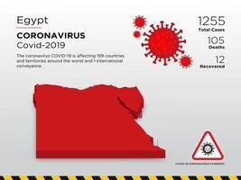 Egipto mapa del país afectado de coronavirus vector