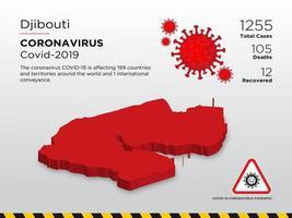Djibouti Affected Country Map of Coronavirus