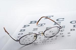 pasto de ojos con el papel del alfabeto foto