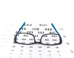 eye sight test chart photo