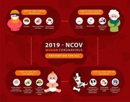infográfico de coronavírus mínimo vermelho com caracteres vetor