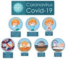 Covid-19 poster design with symptoms and protections