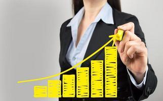 mostrando los beneficios corporativos foto