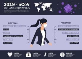 coronavirus covid-19 o 2019-ncov infografía púrpura