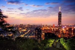 Landscape view of Taipei city at dusk photo