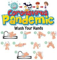 Cartoon style pandemic guide on washing hands