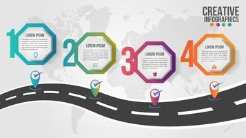 Infographie hexagonale en 4 étapes avec des pointeurs sur la route