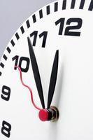 mostrador do relógio