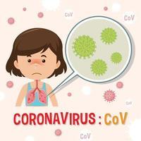 diagrama de coronavirus con niña enferma vector