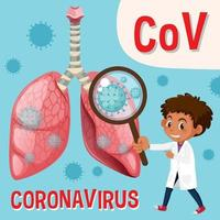 diagrama mostrando o coronavírus vetor