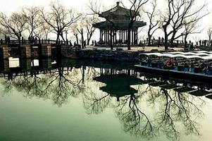 Winter scenery in Summer Palace