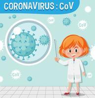 diagramme montrant une cellule de coronavirus vecteur