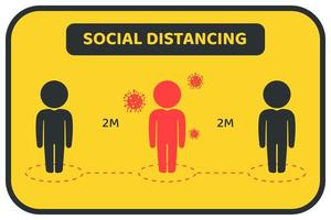 distanciamento social amarelo, preto poster vetor