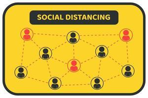 cartel de distancia social amarillo, negro y rojo con personas conectadas vector